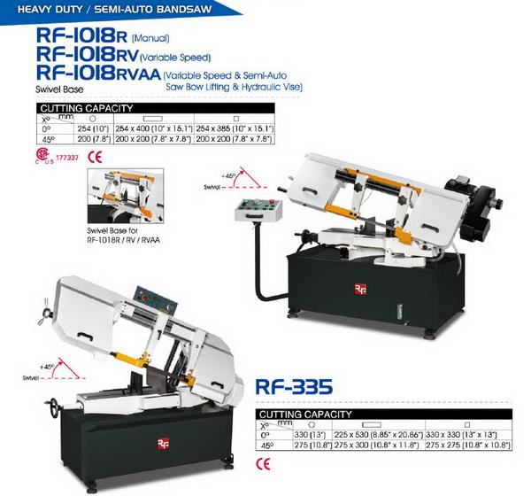 BandSaw RF-1018R