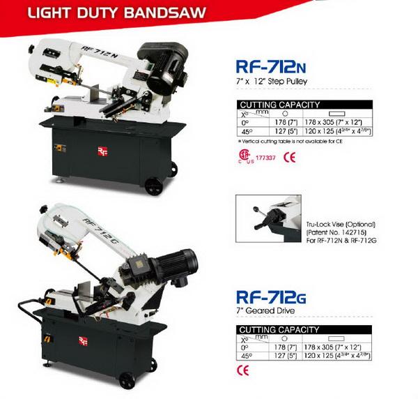 BandSaw RF-712N